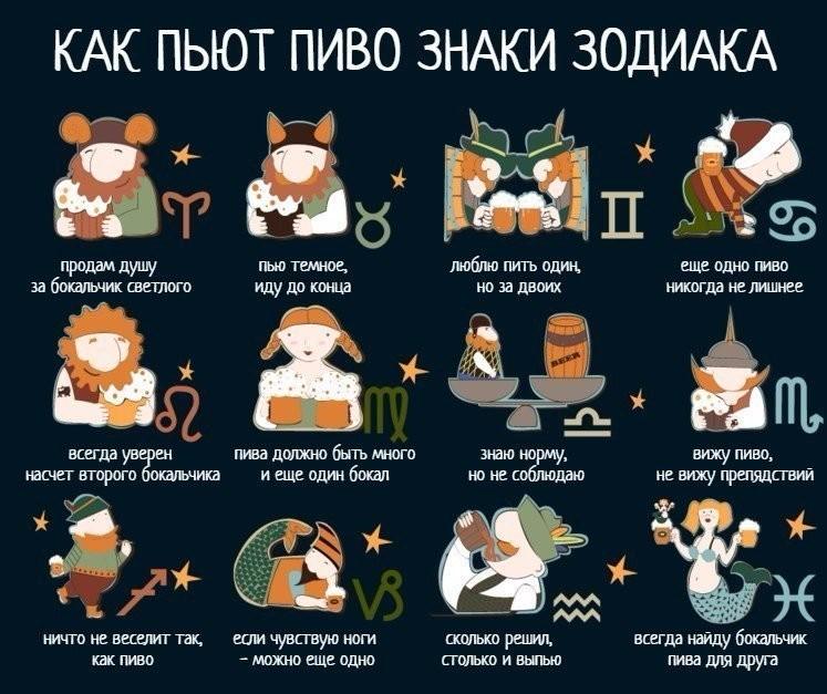 Выбор подарка по знаку зодиака