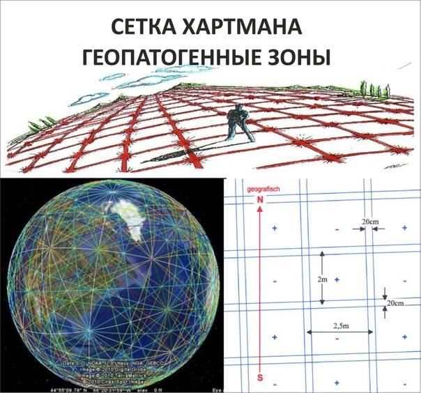 Сетка хартмана поможет найти геопатогенные зоны в доме