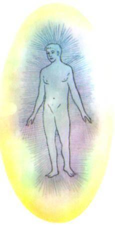 Фиолетовая аура — что означает этот цвет и его оттенки в тонком теле