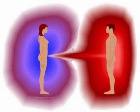 Психофизиология: как разорвать энергетическую связь с мужчиной?