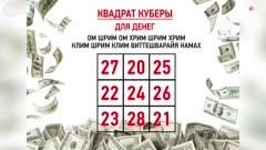 Магическая нумерология денег: какие числа привлекают прибыль, как посчитать денежный код, приносящий богатство и счастливые цифры на денежных купюрах