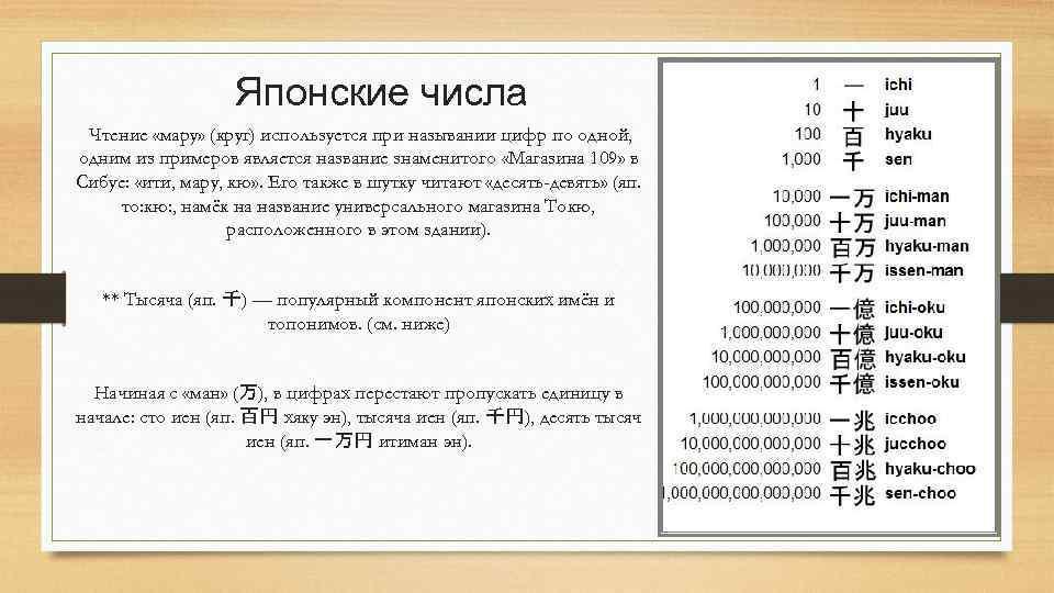 Число личности: что означает, правила расчёта, пример
