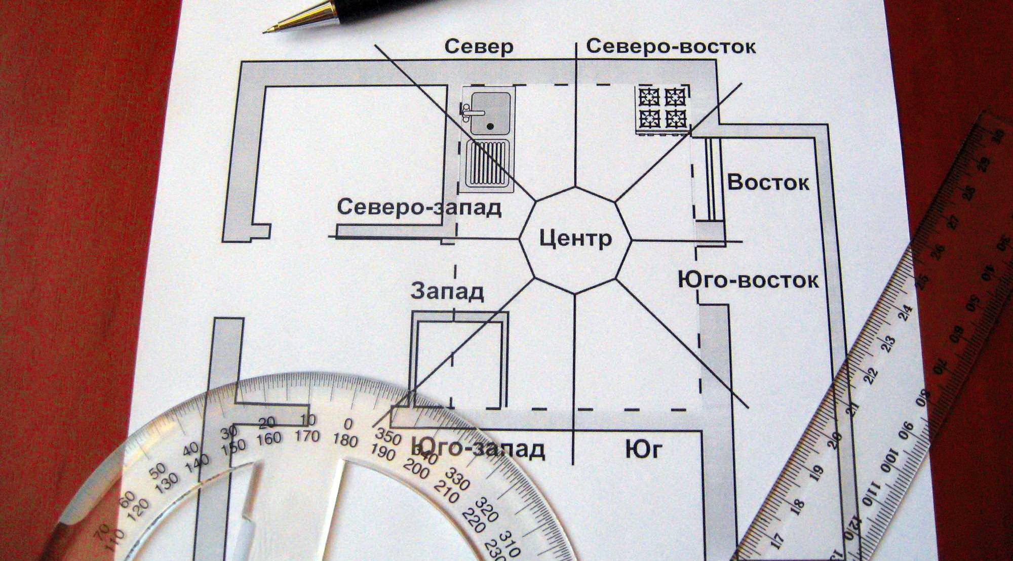 Как определить зону богатства в квартире по фен шуй