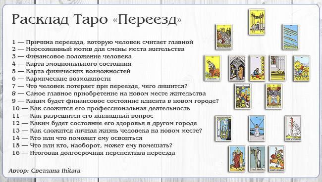 [вшт] как спрогнозировать важное событие по раскладу на 5 карт