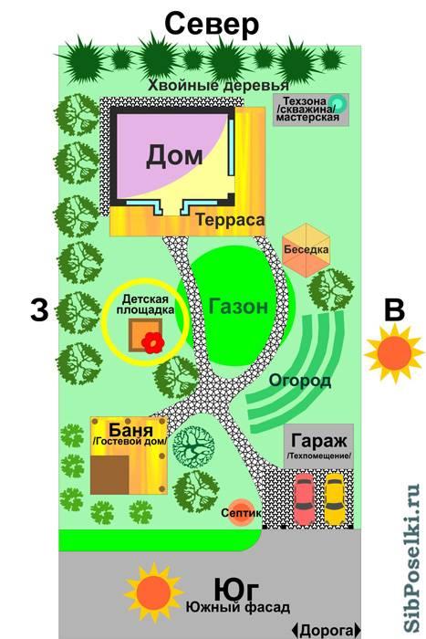 Для успеха в делах и любви: загородный дом по фэн-шуй | wmj.ru