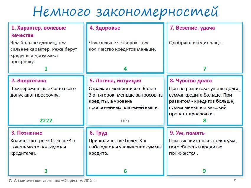 Значение числа 11 – что означает цифра 11 в нумерологии