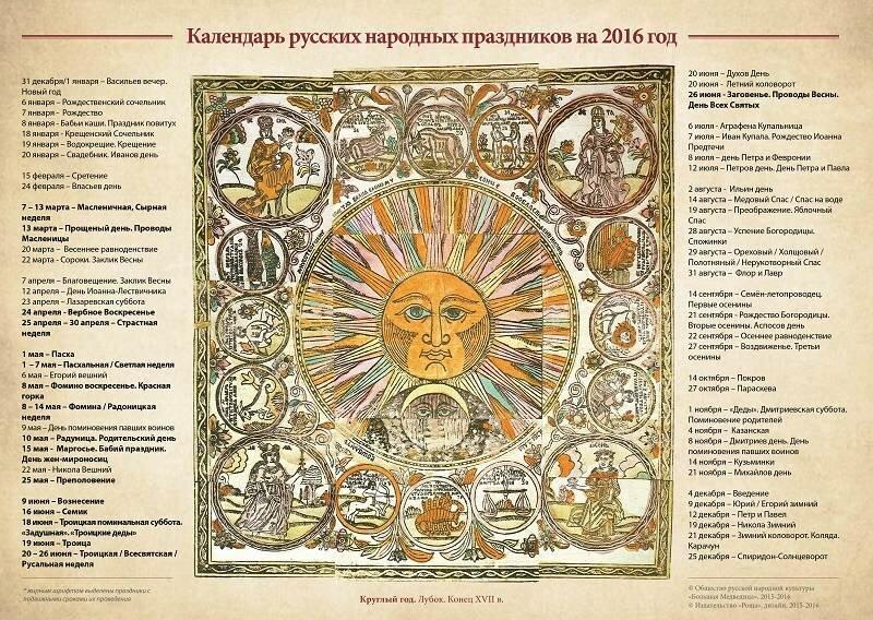 Славянский календарь: месяц 40 дней, неделя 9 дней | держава русь