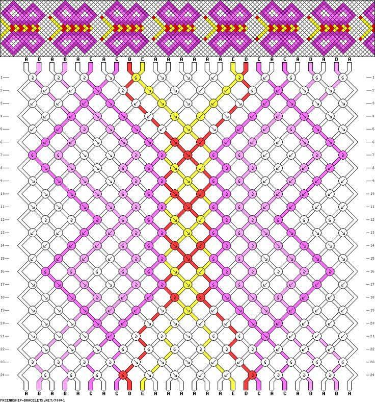 Браслеты из ниток (82 фото): модели из мулине и бусин, из шерстяных нитей простые и вязаные крючком, а также макраме