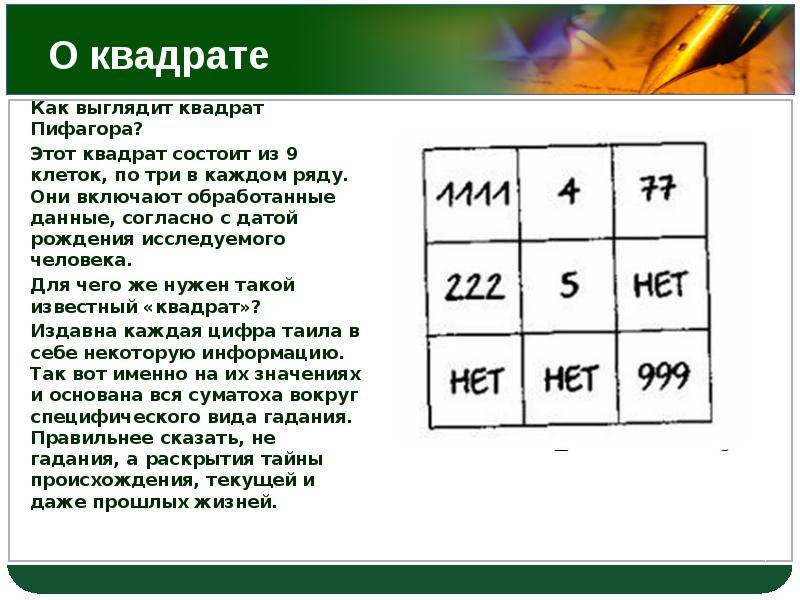 Квадрат пифагора по дате рождения
