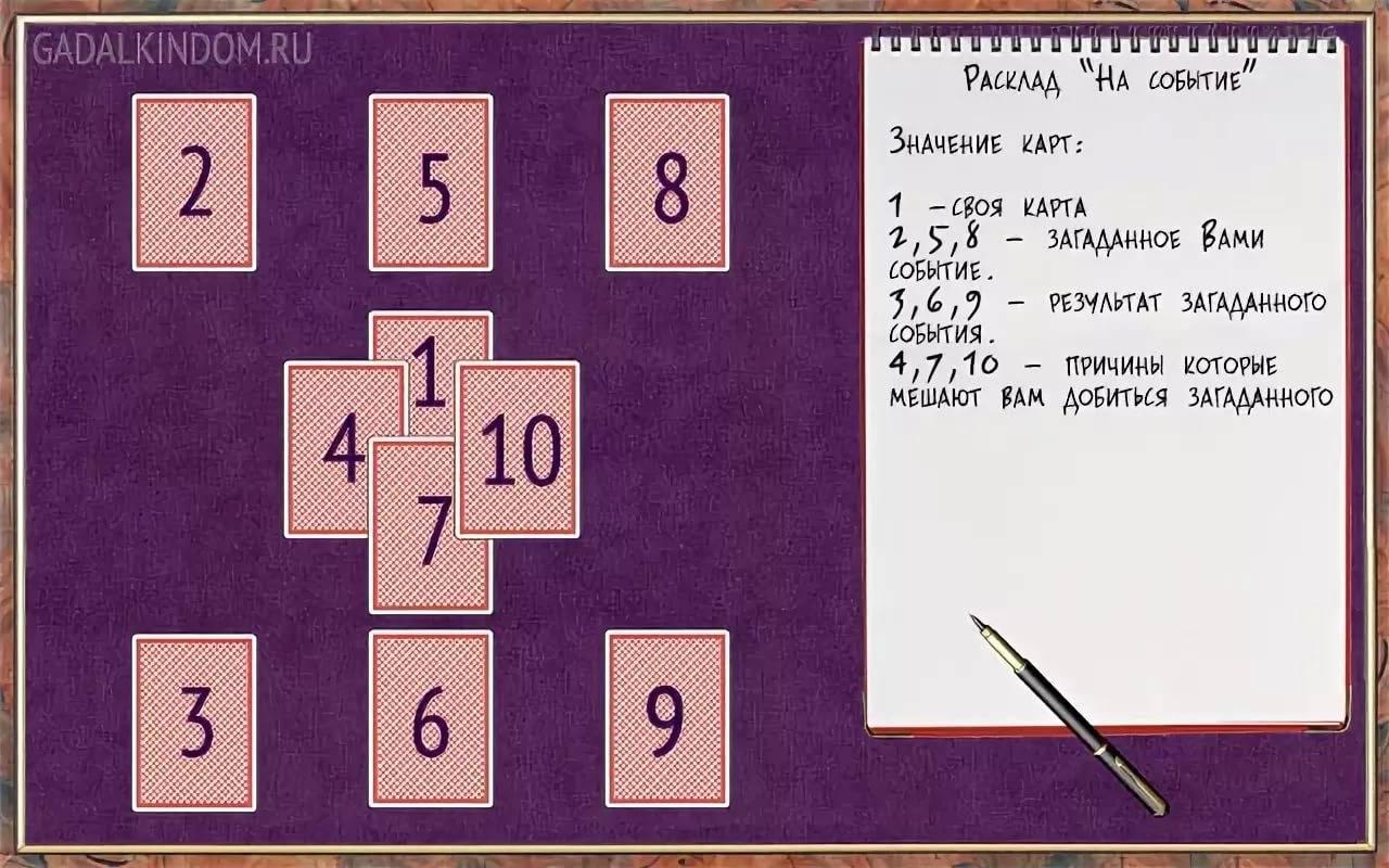 Гадание на таро на ситуацию в 3, 1 и 9 карт: схемы и объяснение || гадание на ситуацию девять карт