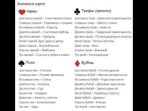 Значение карт при гадании: 36 игральных карт с полным описанием сочетания