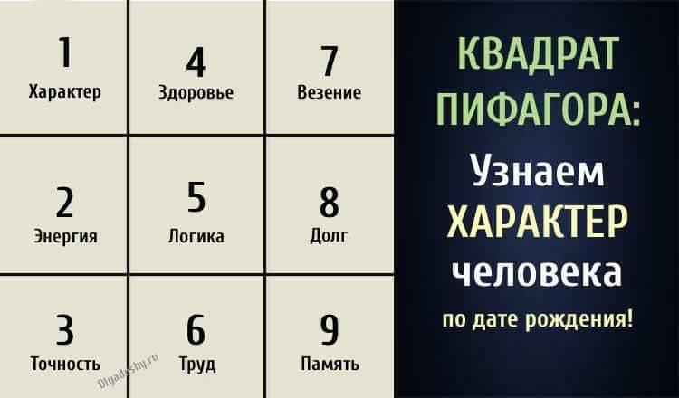 Нумерология: число судьбы по дате рождения
