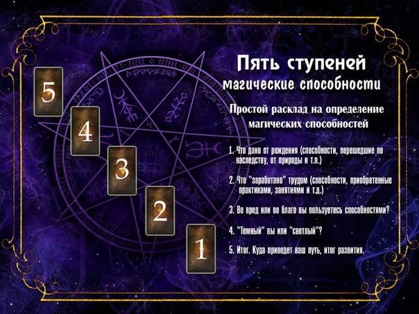 Эзотерический онлайн тест на магические и колдовские способности — 30 конкретных  вопросов