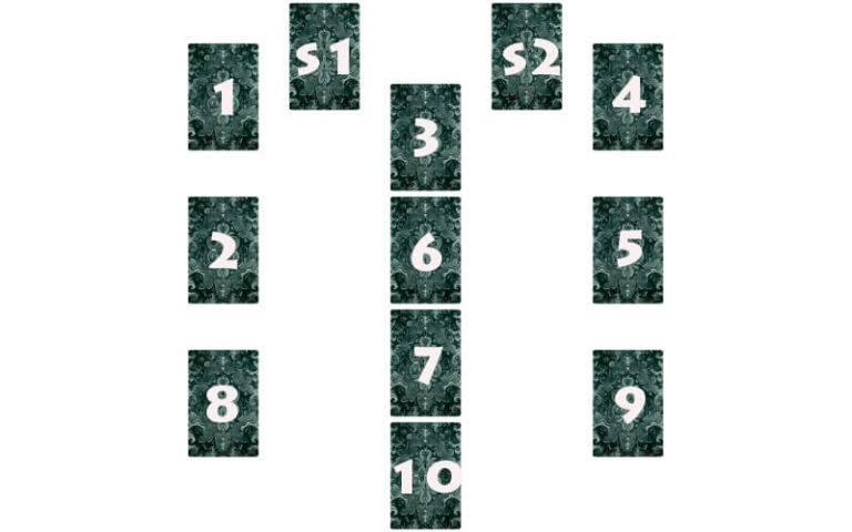 Расклад на будущее - 7 лучших способов гадания на картах таро