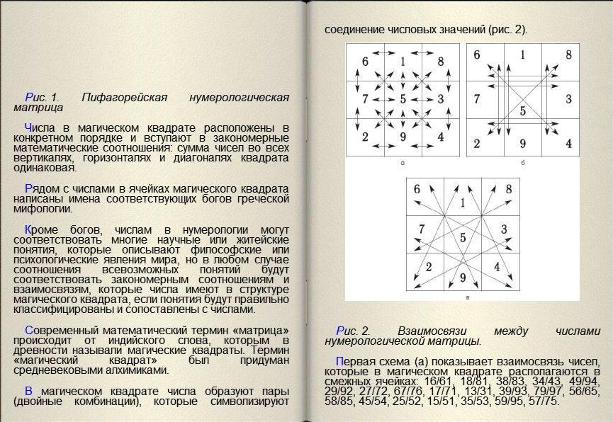 Симоронский калькулятор, волшебный код исполнения желаний
