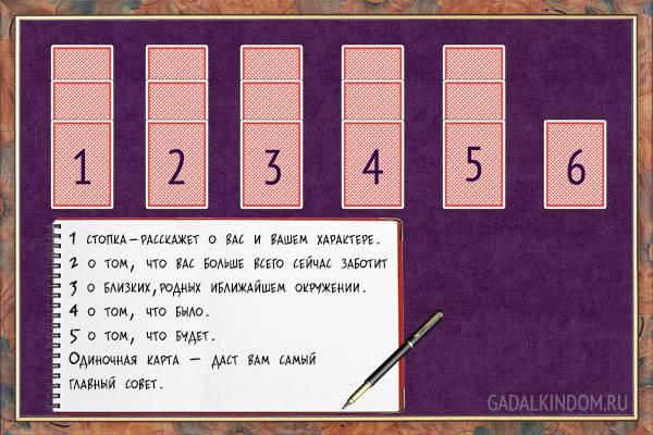 Как гадать на картах колодой из 36 карт