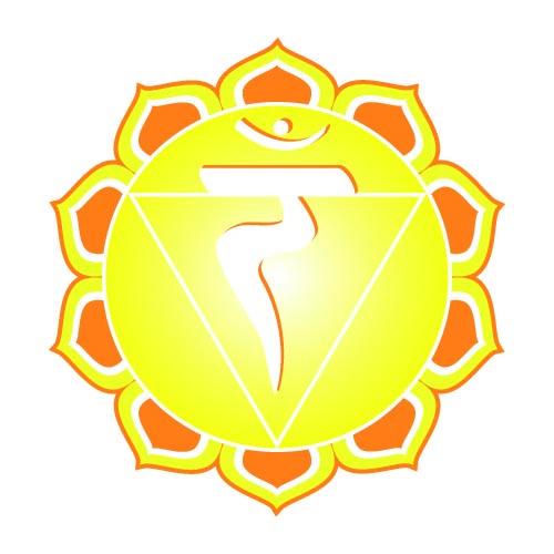 Муладхара чакра: изучаем и разбираемся за что она отвечает