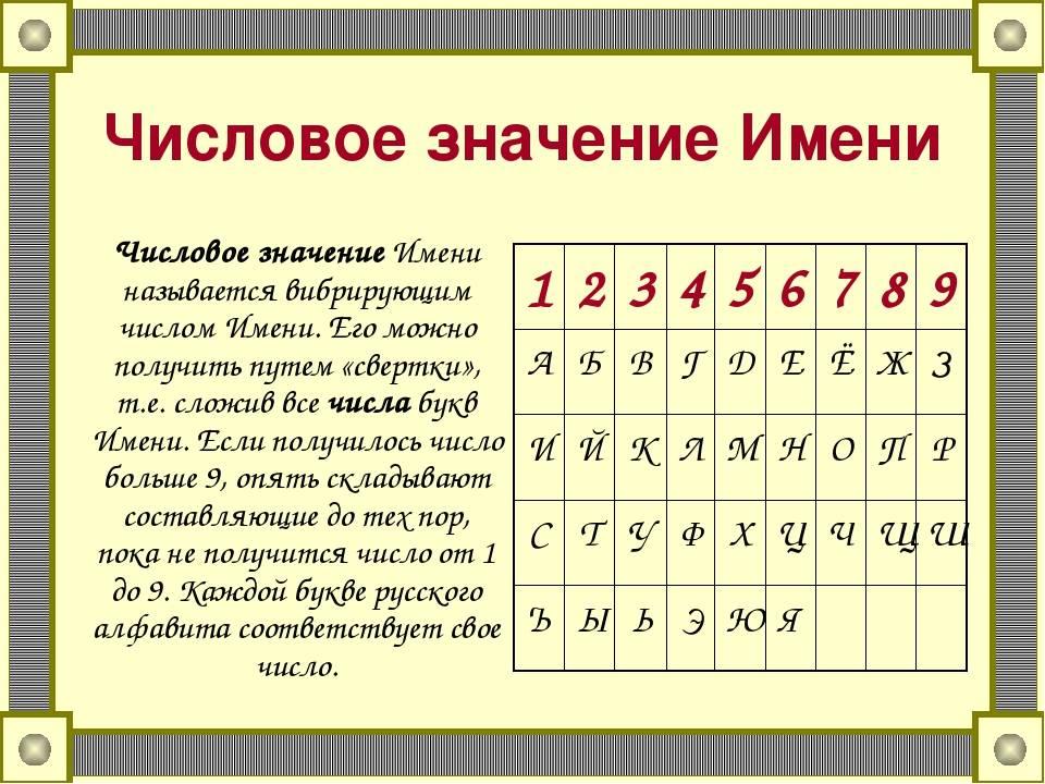 Нумерология фамилии: правила расчёта, пример