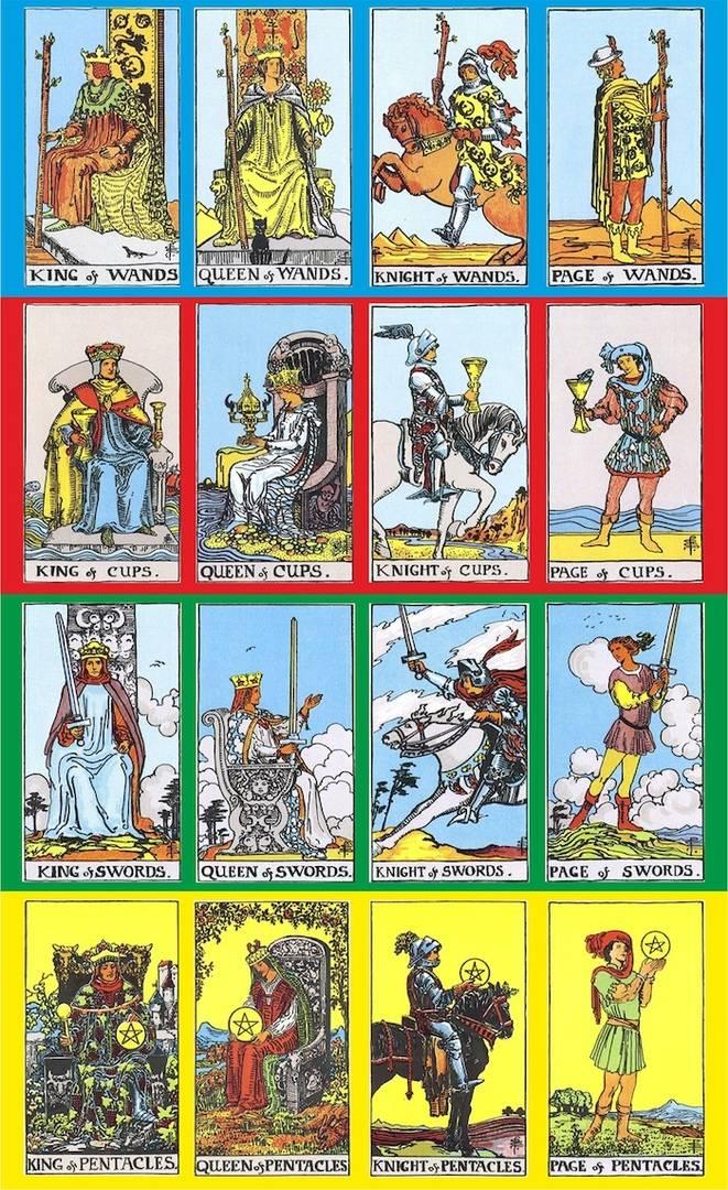 Толкование фигурных карт в ТАРО
