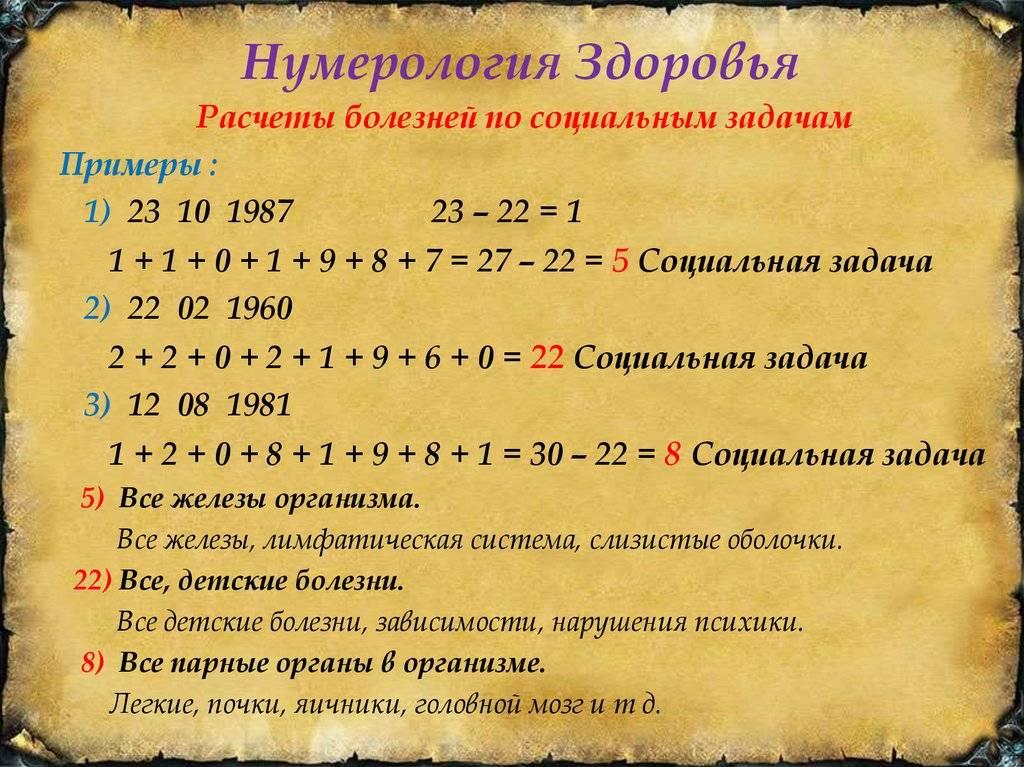 Золотое алхимическое число: что означает, правила расчёта, пример