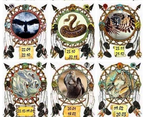 Животное талисман по знаку зодиака