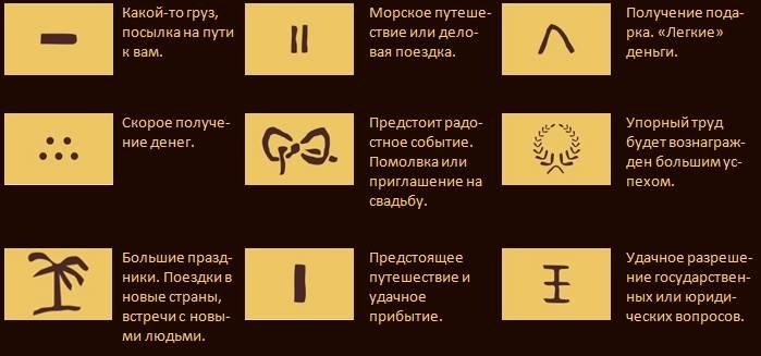 Цветок в гадании на кофейной гуще: значение символа