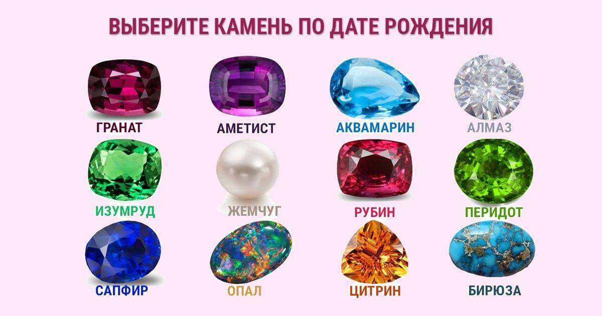 Как рассчитать камни талисманы по имени и дате рождения?