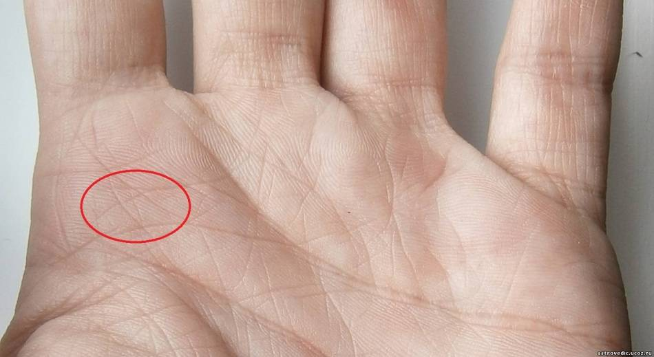 Кольцо соломона на руке: значение в хиромантии у женщин