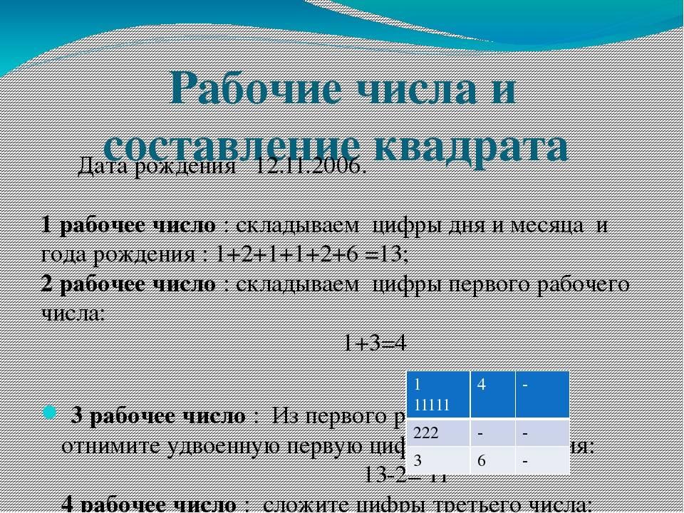 Значения числа 16 в нумерологии — магия денег