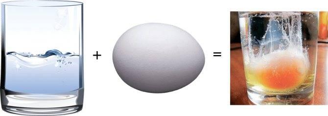 Снятие порчи яйцом — выкатывание и молитвы