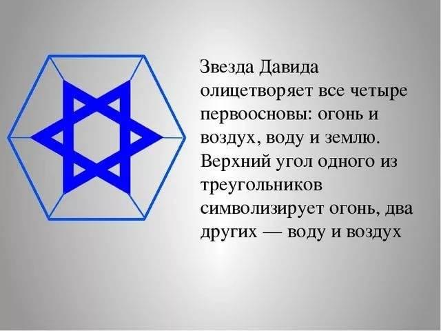 Звезда давида - значение символа и оберега (фото)