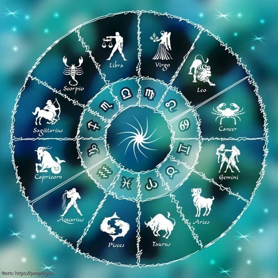 Знаки зодиака | гороскопы 365