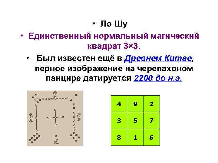 Вселенские коды изобилия