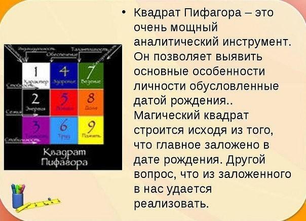 Квадрат пифагора по дате рождения - психоматрица совместимости