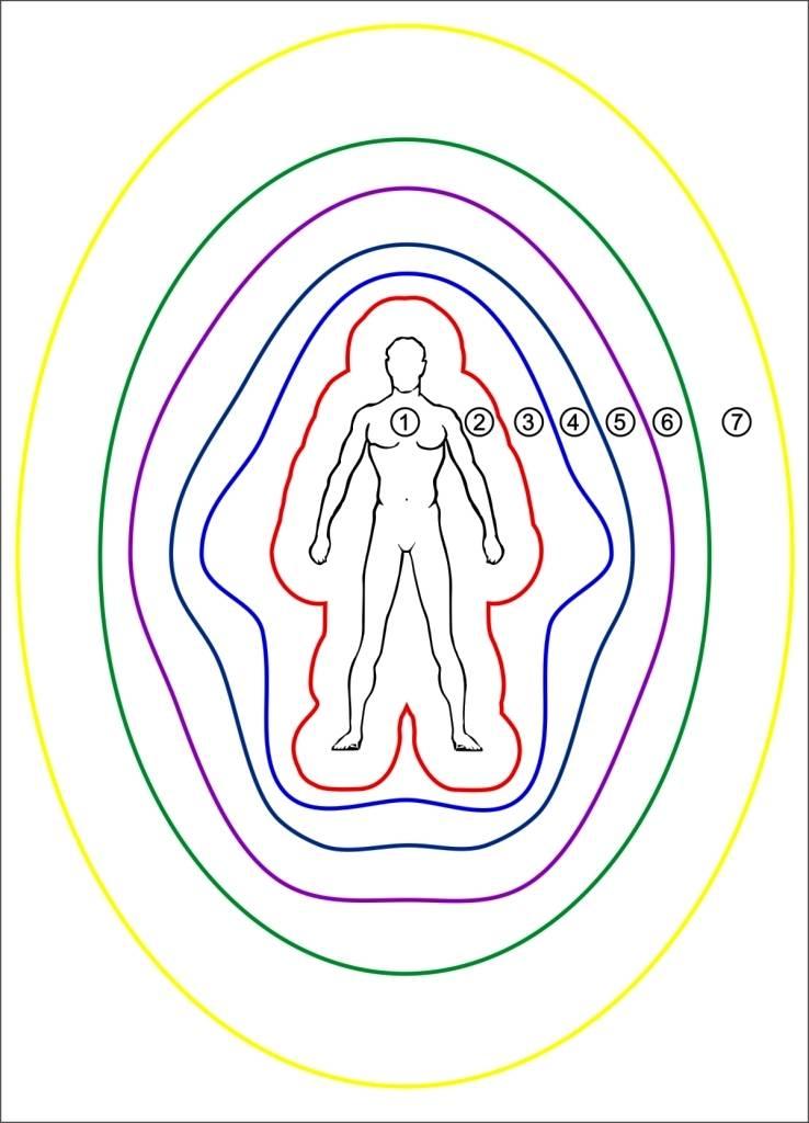 Что такое ментальное тело