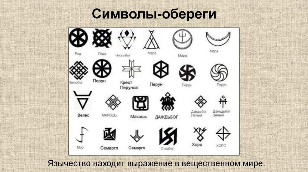 Оккультные символы