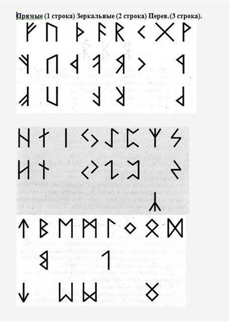 Руна райдо (рад): описание, значение, совместимость с другими рунами | магия