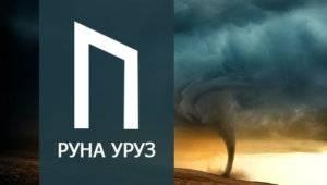 Описание и значение славянских рун с фото и видео: толкование и применение комбинаций, как читать старославянские рунические символы