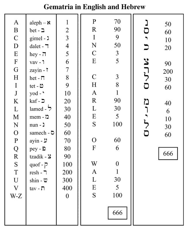 Родовой эгрегор: расчет и вычисление, карма и сила рода