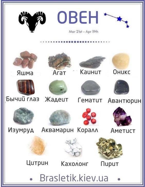 Камни по дате рождения: какой подходит овнам женщинам, талисманы по знаку зодиака, амулет по гороскопу
