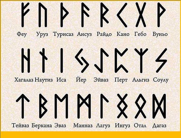 Рунический алфавит футарк, описание и толкование с фото