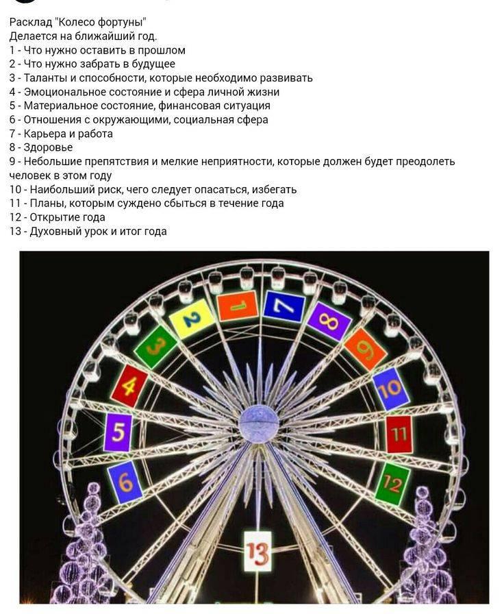 Magiachisel.ru: расклады таро. список тем (категорий).