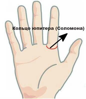 Значение кольца соломона в хиромантии