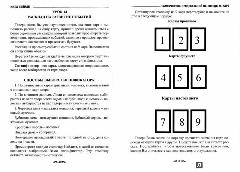 Толкование значения карт при гадании колодой 36 карт