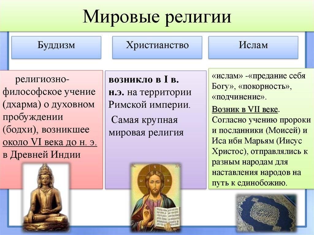 Представления о загробной жизни 15-ти религий мира (16 фото) — нло мир интернет — журнал об нло