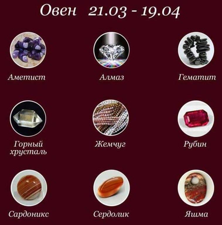 Камни по знакам зодиака: таблица, какие талисманы кому подходят и что выбрать по дате рождения, значения и распределение минералов по гороскопу