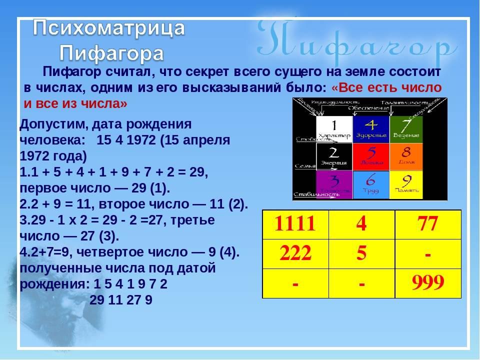 Квадрат пифагора: описание с пошаговым расчетом по дате рождения