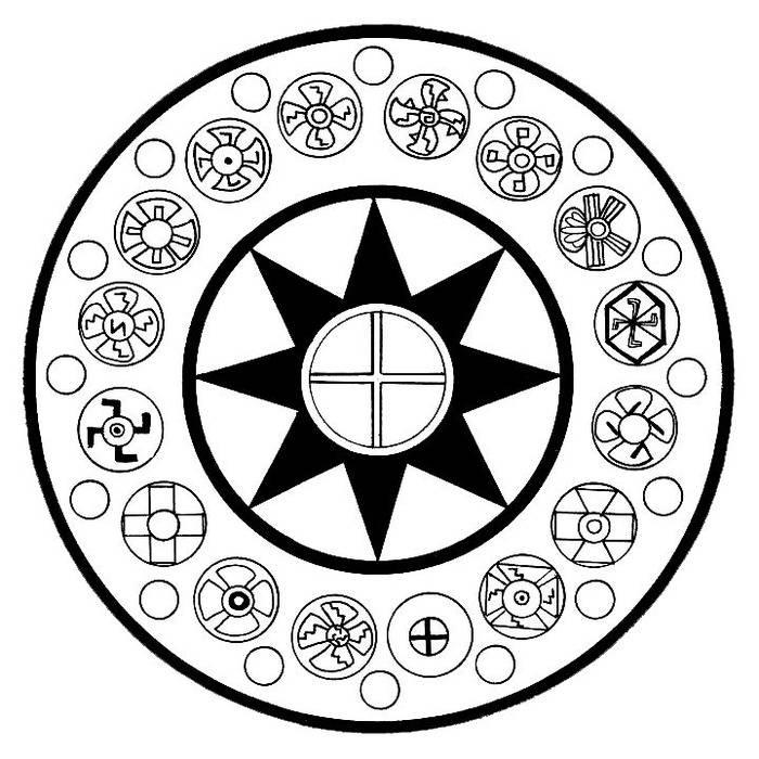 13 архетипических стадий большого круга мандалы