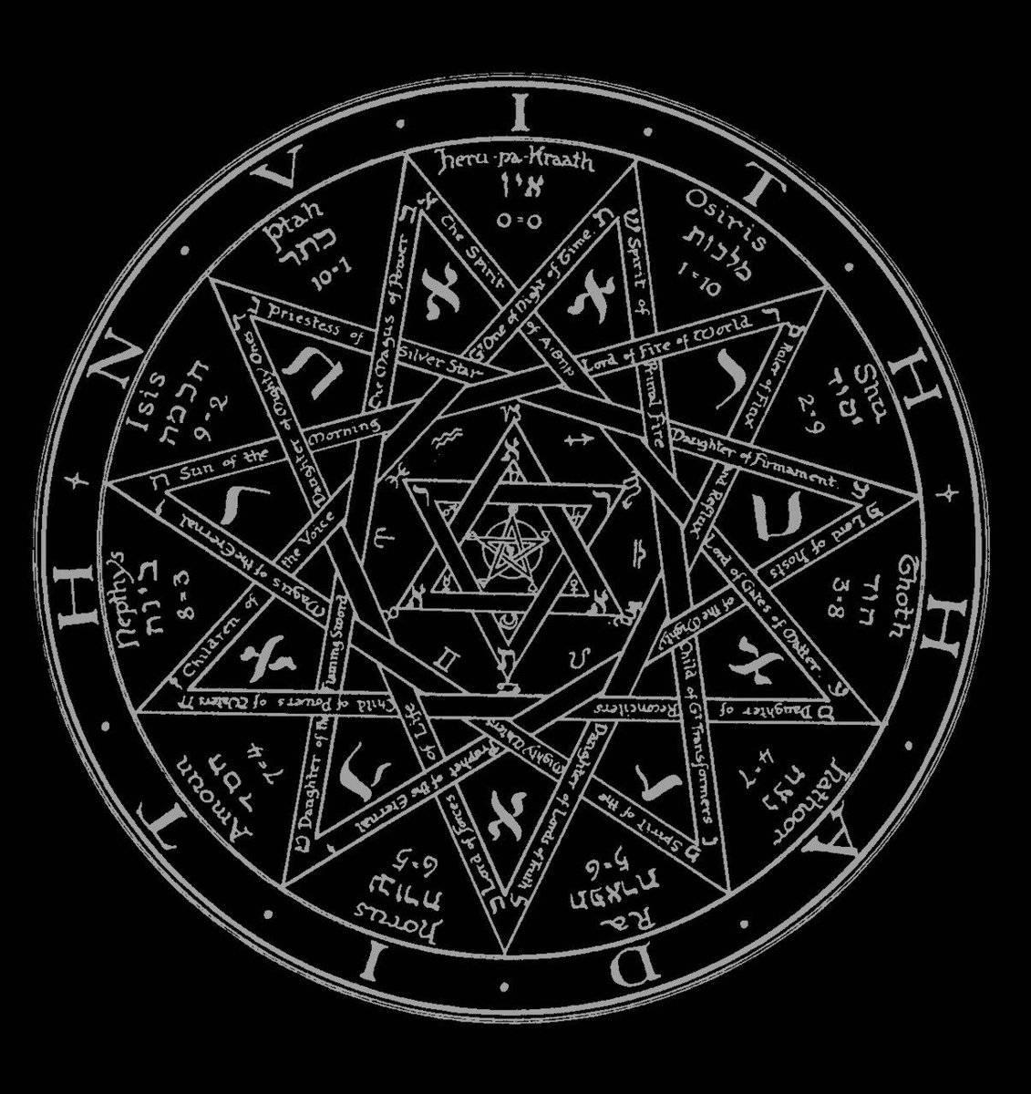 Магические знаки — что это?