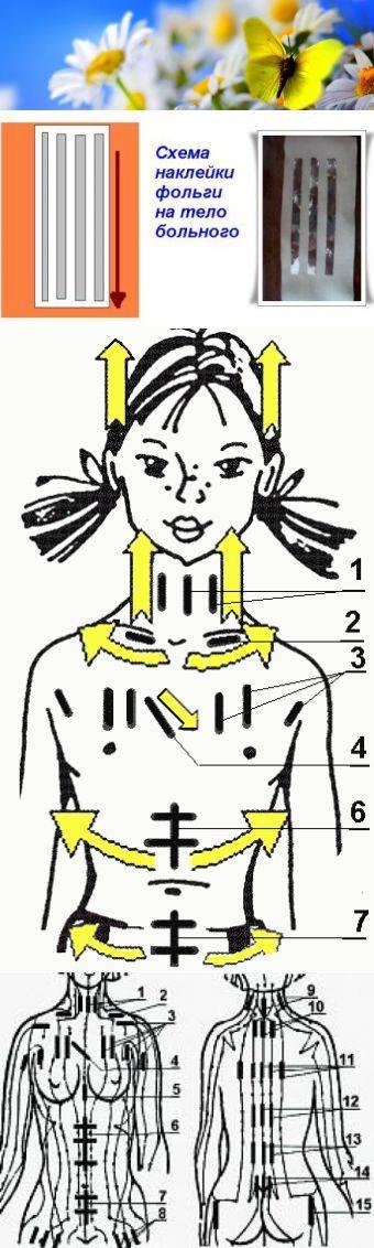 Как омолаживать лицо фольгой — уникальная технология
